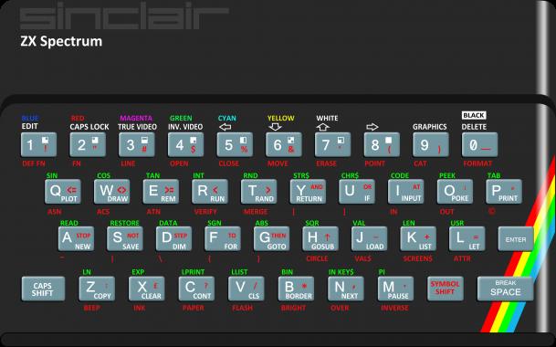 Spectrum 48k PNG